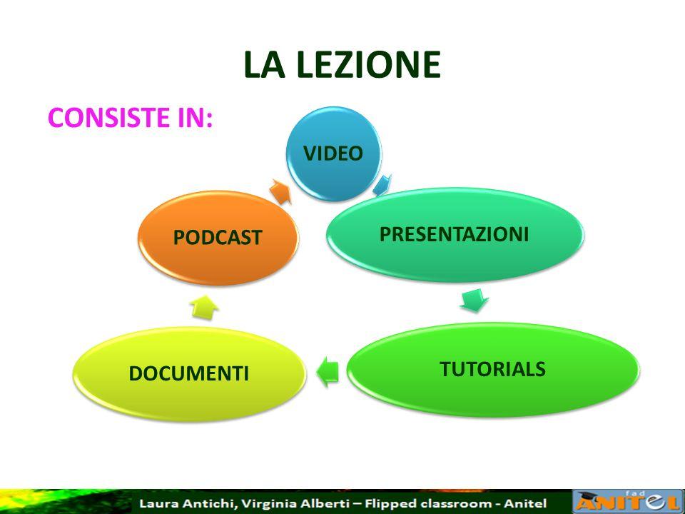 LA LEZIONE CONSISTE IN: VIDEOPRESENTAZIONITUTORIALSDOCUMENTIPODCAST