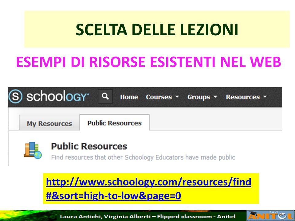 SCELTA DELLE LEZIONI http://www.schoology.com/resources/find #&sort=high-to-low&page=0 ESEMPI DI RISORSE ESISTENTI NEL WEB