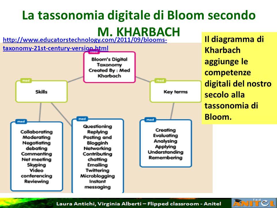 La tassonomia digitale di Bloom secondo M. KHARBACH Il diagramma di Kharbach aggiunge le competenze digitali del nostro secolo alla tassonomia di Bloo