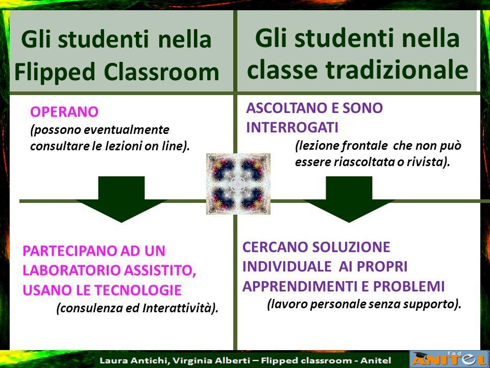 Gli studenti nella Flipped Classroom PARTECIPANO AD UN LABORATORIO ASSISTITO, USANO LE TECNOLOGIE (consulenza ed Interattività). CERCANO SOLUZIONE IND