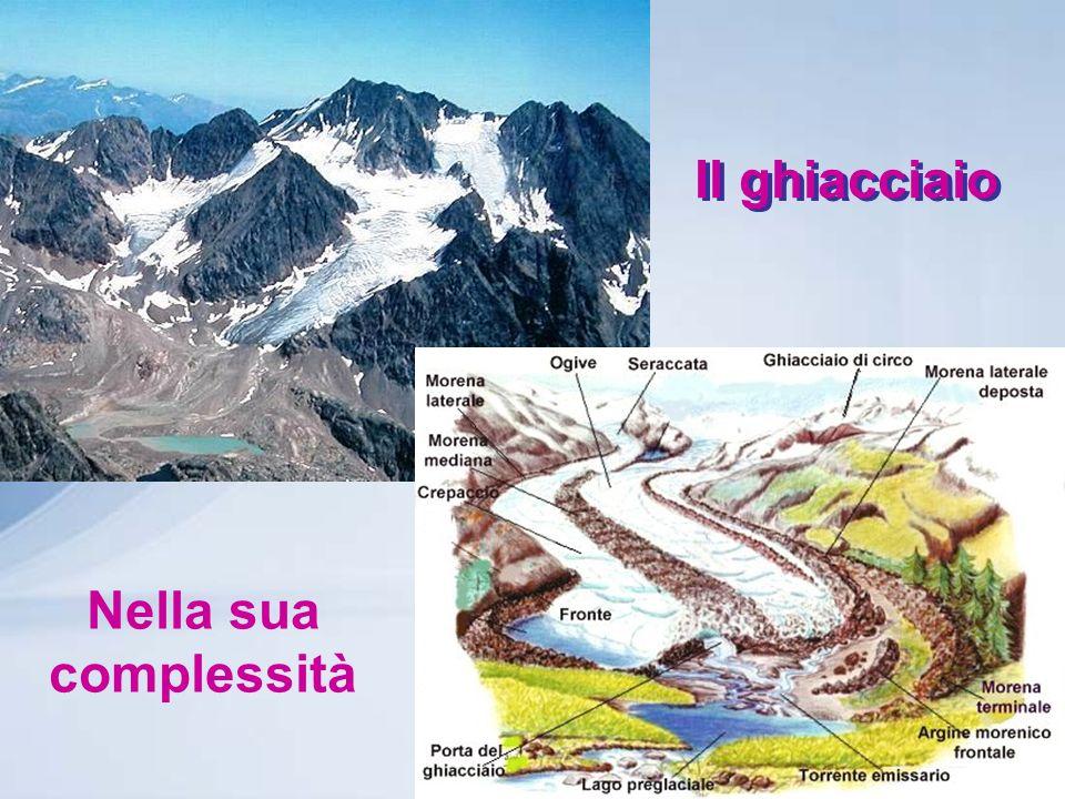 Il ghiacciaio Nella sua complessità