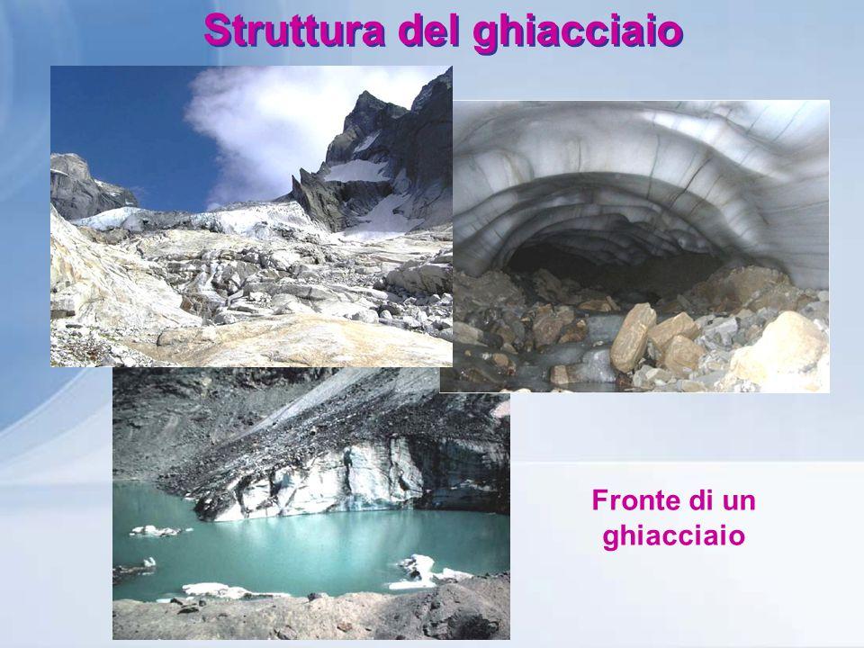Struttura del ghiacciaio Fronte di un ghiacciaio