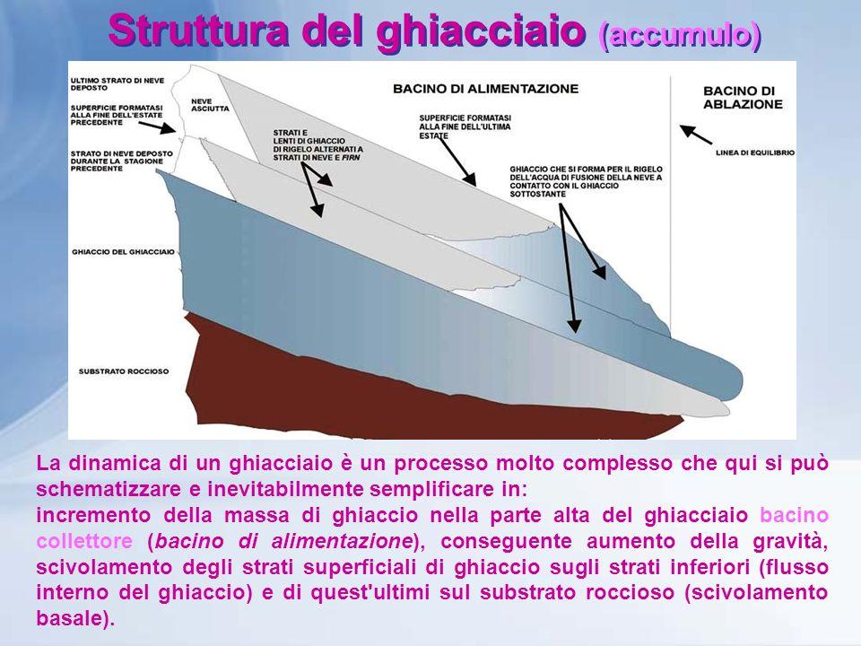 La dinamica di un ghiacciaio è un processo molto complesso che qui si può schematizzare e inevitabilmente semplificare in: incremento della massa di g