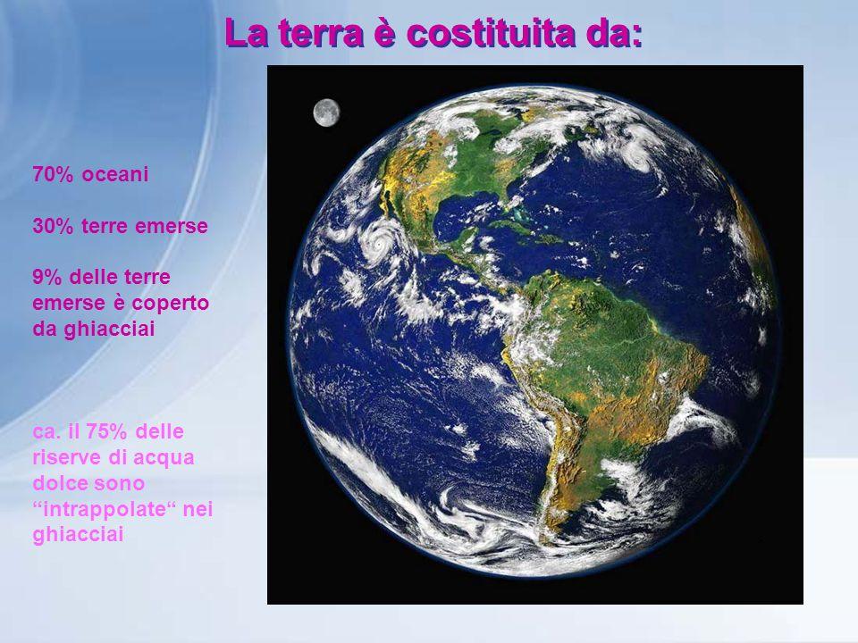 70% oceani 30% terre emerse 9% delle terre emerse è coperto da ghiacciai ca. il 75% delle riserve di acqua dolce sono intrappolate nei ghiacciai La te