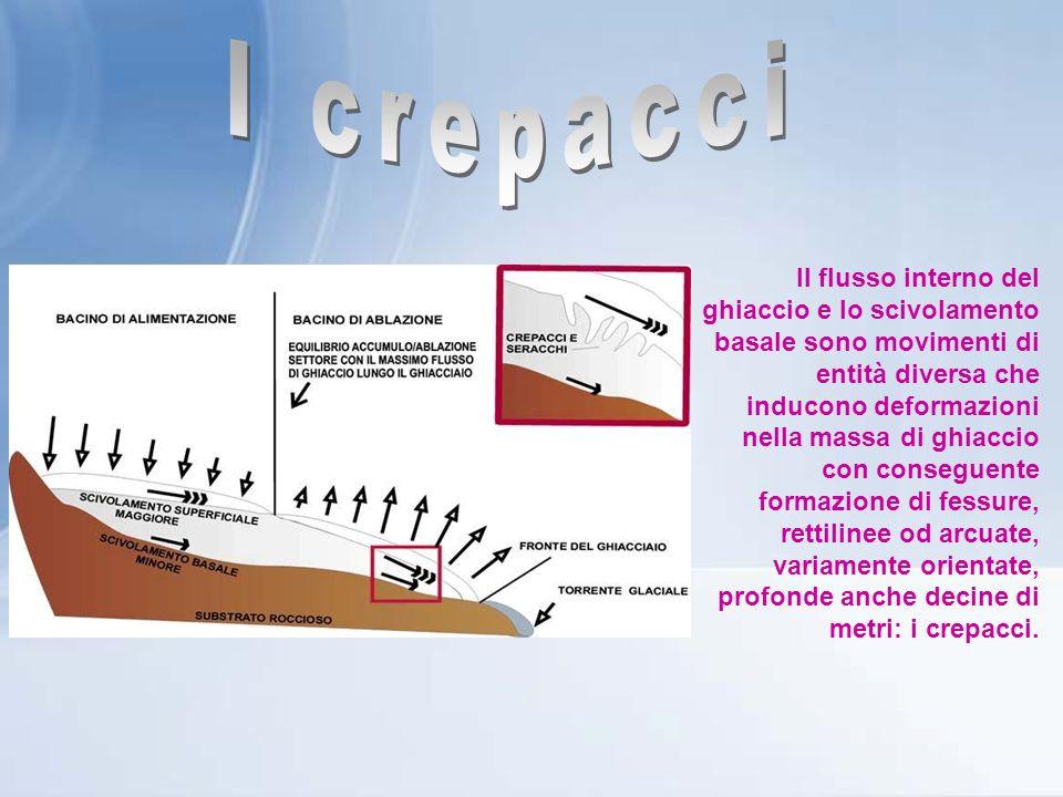 Il flusso interno del ghiaccio e lo scivolamento basale sono movimenti di entità diversa che inducono deformazioni nella massa di ghiaccio con consegu