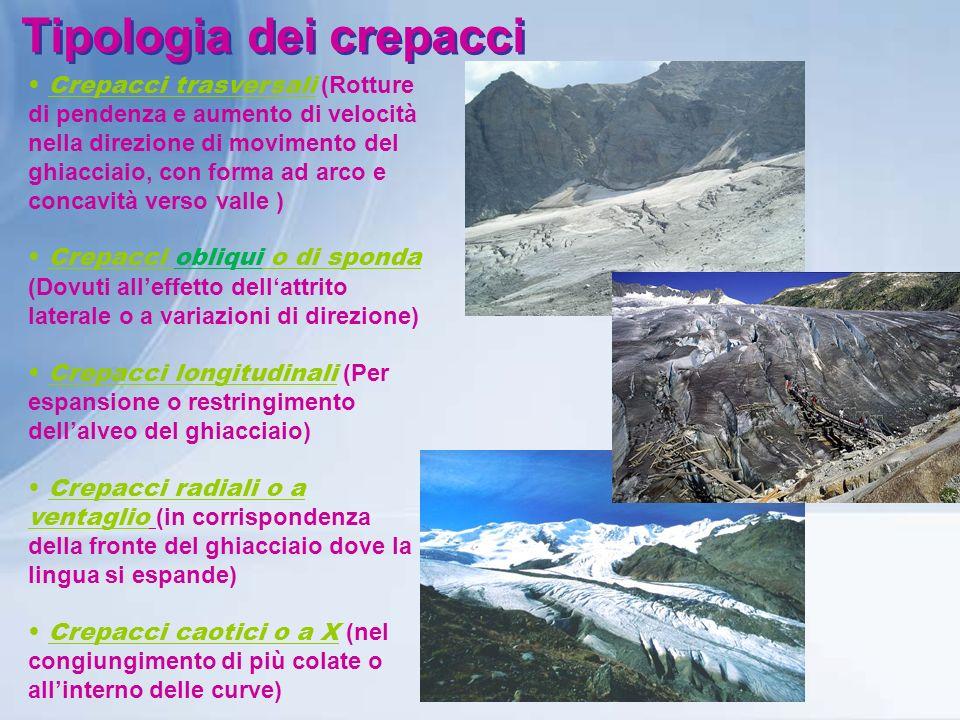 Crepacci trasversali (Rotture di pendenza e aumento di velocità nella direzione di movimento del ghiacciaio, con forma ad arco e concavità verso valle