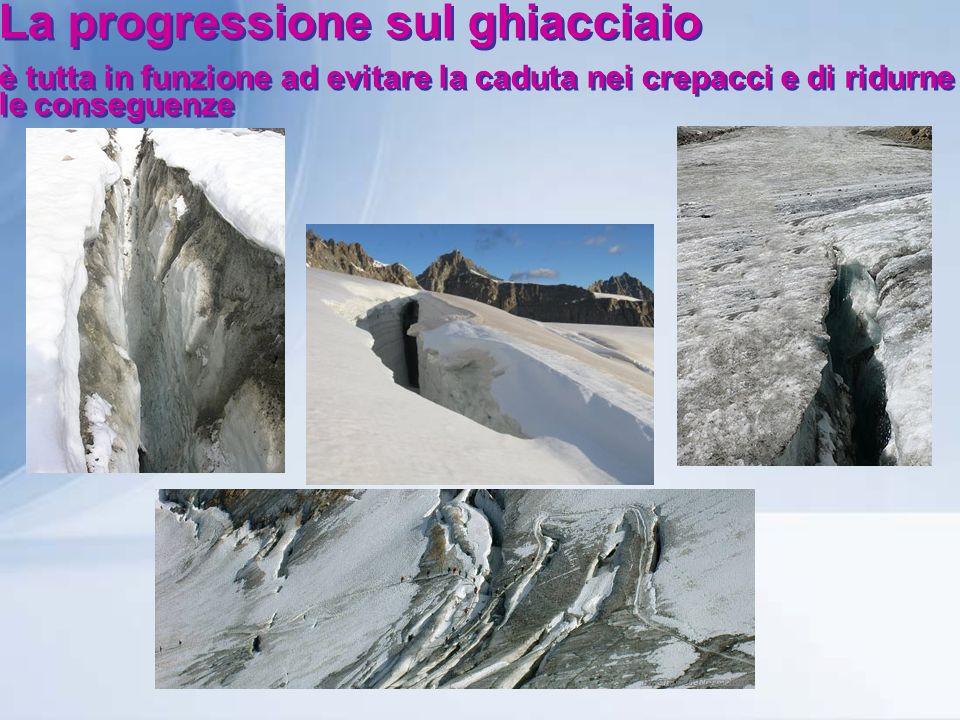 La progressione sul ghiacciaio è tutta in funzione ad evitare la caduta nei crepacci e di ridurne le conseguenze La progressione sul ghiacciaio è tutta in funzione ad evitare la caduta nei crepacci e di ridurne le conseguenze