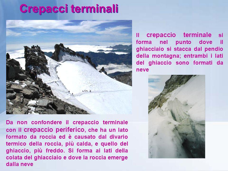 Crepacci terminali Il crepaccio terminale si forma nel punto dove il ghiacciaio si stacca dal pendio della montagna; entrambi i lati del ghiaccio sono formati da neve Da non confondere il crepaccio terminale con il crepaccio periferico, che ha un lato formato da roccia ed è causato dal divario termico della roccia, più calda, e quello del ghiaccio, più freddo.