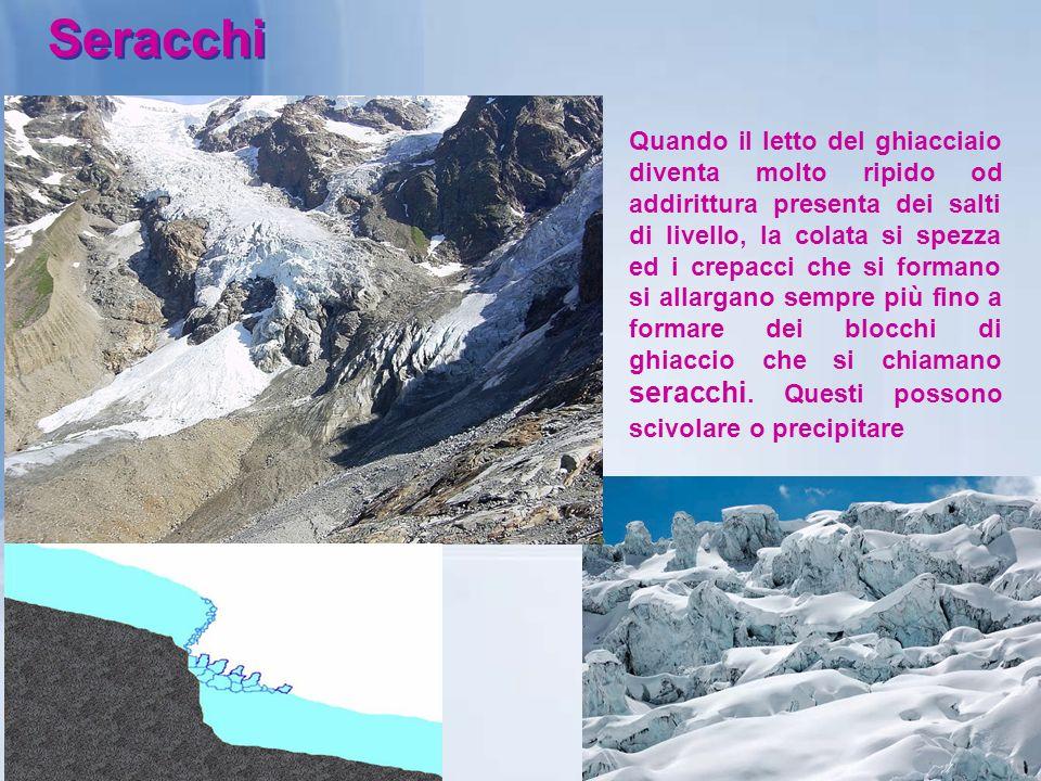 Seracchi Quando il letto del ghiacciaio diventa molto ripido od addirittura presenta dei salti di livello, la colata si spezza ed i crepacci che si formano si allargano sempre più fino a formare dei blocchi di ghiaccio che si chiamano seracchi.