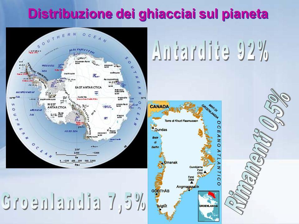 Distribuzione dei ghiacciai sul pianeta