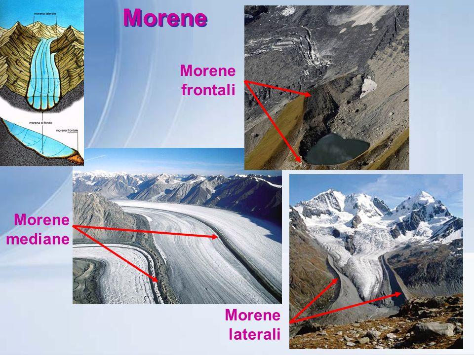 Morene Morene frontali Morene laterali Morene mediane
