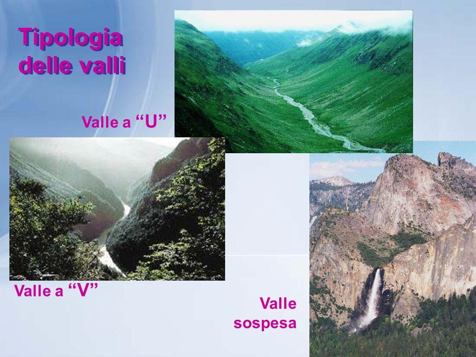 Valle a V Valle sospesa Valle a U Tipologia delle valli