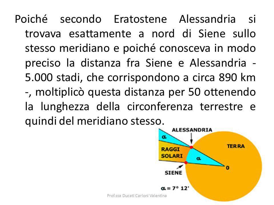 Poiché secondo Eratostene Alessandria si trovava esattamente a nord di Siene sullo stesso meridiano e poiché conosceva in modo preciso la distanza fra