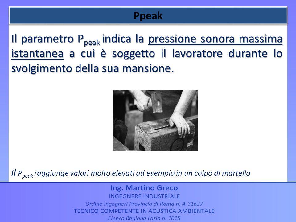 Il parametro P peak indica la pressione sonora massima istantanea a cui è soggetto il lavoratore durante lo svolgimento della sua mansione. Il P peak