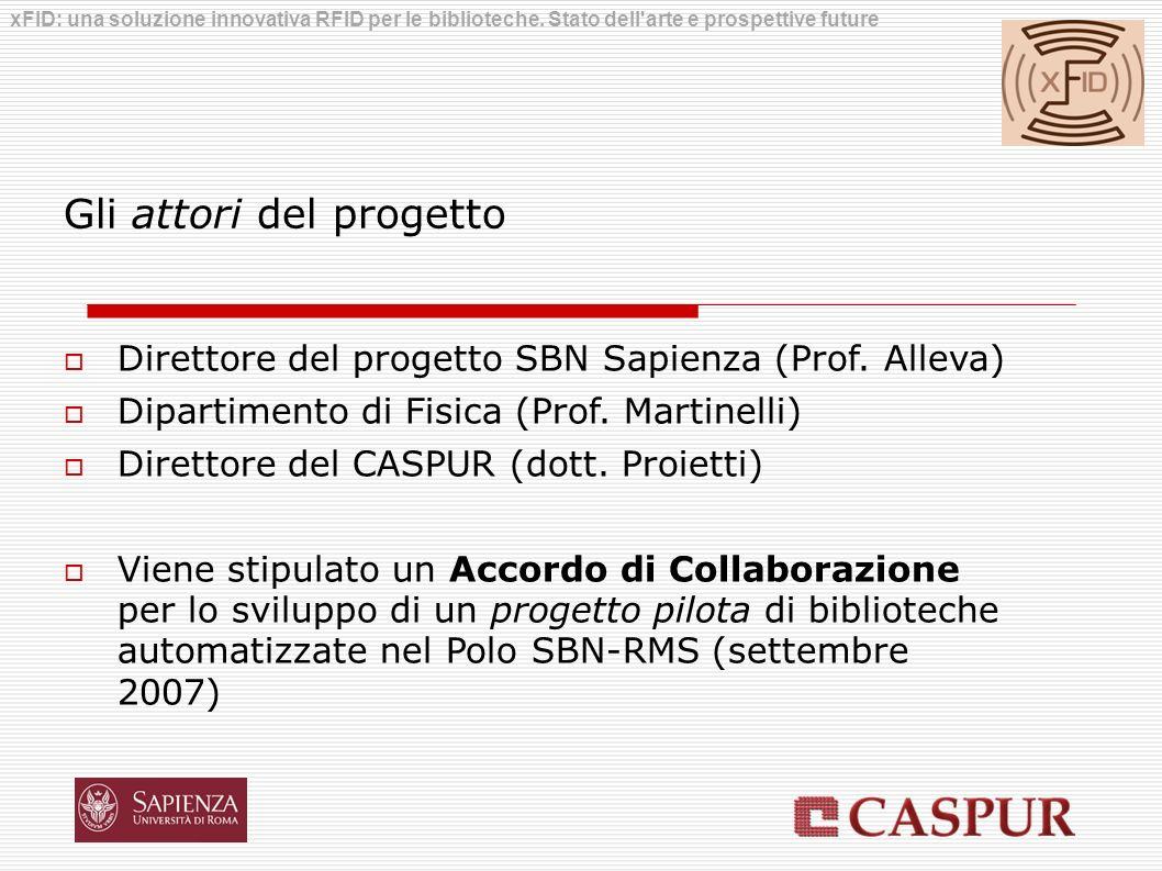 Gli attori del progetto Direttore del progetto SBN Sapienza (Prof. Alleva) Dipartimento di Fisica (Prof. Martinelli) Direttore del CASPUR (dott. Proie