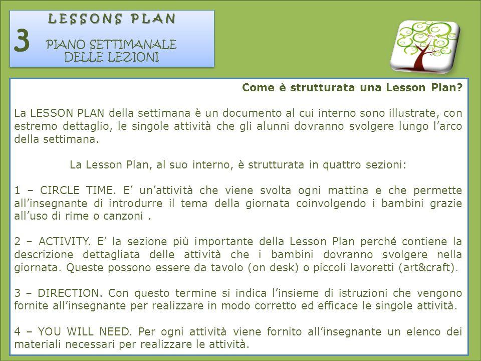 Come è strutturata una Lesson Plan? La LESSON PLAN della settimana è un documento al cui interno sono illustrate, con estremo dettaglio, le singole at