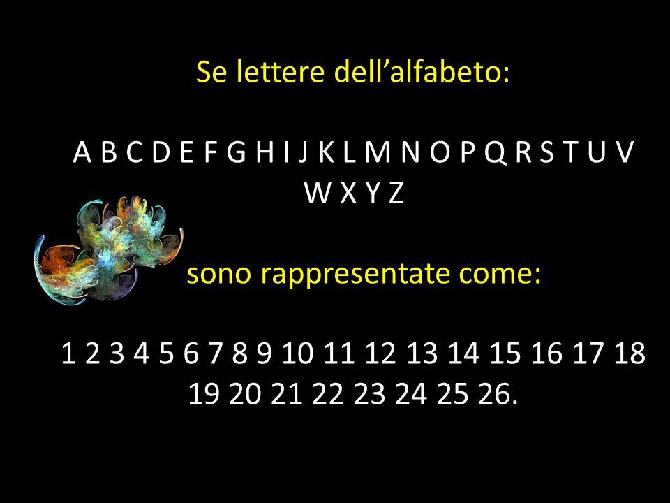 Se lettere dellalfabeto: A B C D E F G H I J K L M N O P Q R S T U V W X Y Z sono rappresentate come: 1 2 3 4 5 6 7 8 9 10 11 12 13 14 15 16 17 18 19