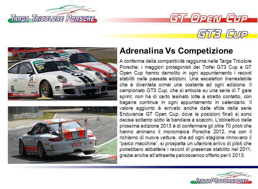 A conferma della competitività raggiunta nella Targa Tricolore Porsche, i maggiori protagonisti dei Trofei GT3 Cup e GT Open Cup hanno demolito in ogni appuntamento i record stabiliti nelle passate edizioni.