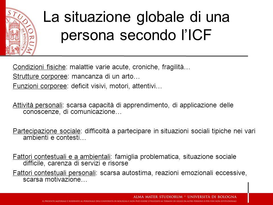 La situazione globale di una persona secondo lICF La situazione di salute di una persona è la risultante globale delle reciproche influenze tra i fatt