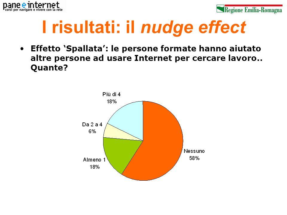 I risultati: il nudge effect Effetto Spallata: le persone formate hanno aiutato altre persone ad usare Internet per cercare lavoro.. Quante?