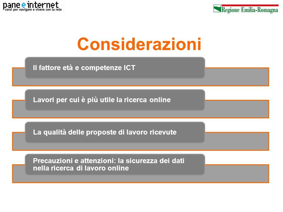 Considerazioni Il fattore età e competenze ICTLavori per cui è più utile la ricerca onlineLa qualità delle proposte di lavoro ricevute Precauzioni e a