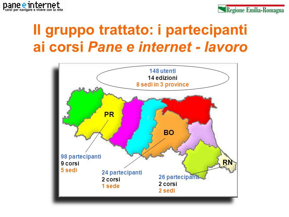 Il gruppo trattato: i partecipanti ai corsi Pane e internet - lavoro PR BO RN 98 partecipanti 9 corsi 5 sedi 24 partecipanti 2 corsi 1 sede 26 parteci