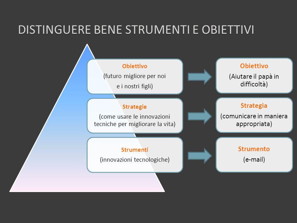 DISTINGUERE BENE STRUMENTI E OBIETTIVI Obiettivo (futuro migliore per noi e i nostri figli) Strategie (come usare le innovazioni tecniche per migliora