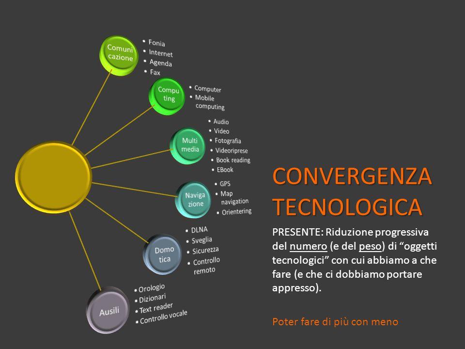 CONVERGENZA TECNOLOGICA PRESENTE: Riduzione progressiva del numero (e del peso) di oggetti tecnologici con cui abbiamo a che fare (e che ci dobbiamo p