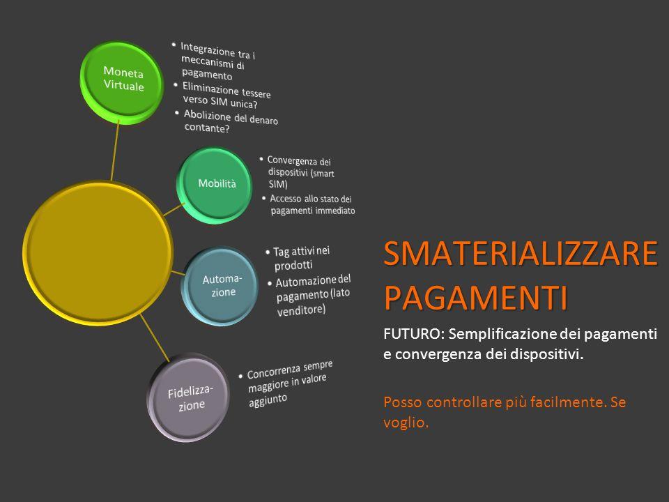 SMATERIALIZZARE PAGAMENTI FUTURO: Semplificazione dei pagamenti e convergenza dei dispositivi. Posso controllare più facilmente. Se voglio.