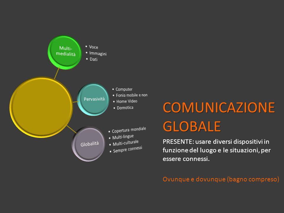 COMUNICAZIONE GLOBALE PRESENTE: usare diversi dispositivi in funzione del luogo e le situazioni, per essere connessi. Ovunque e dovunque (bagno compre