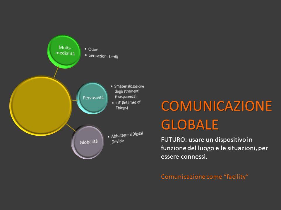 COMUNICAZIONE GLOBALE FUTURO: usare un dispositivo in funzione del luogo e le situazioni, per essere connessi. Comunicazione come facility