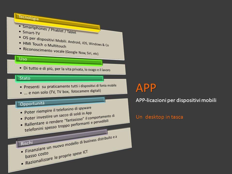 APP APP-licazioni per dispositivi mobili Un desktop in tasca