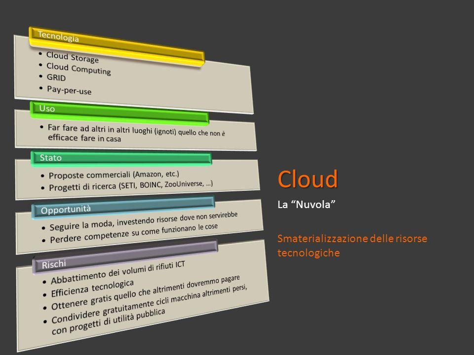Cloud La Nuvola Smaterializzazione delle risorse tecnologiche