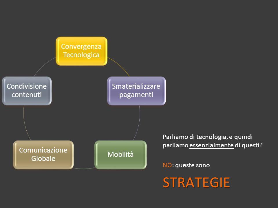 Convergenza Tecnologica Smaterializzare pagamenti Mobilità Comunicazione Globale Condivisione contenuti Parliamo di tecnologia, e quindi parliamo esse