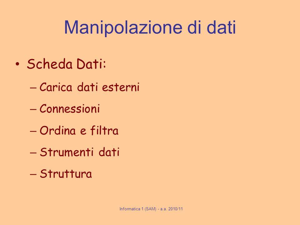 Manipolazione di dati Scheda Dati: – Carica dati esterni – Connessioni – Ordina e filtra – Strumenti dati – Struttura Informatica 1 (SAM) - a.a. 2010/