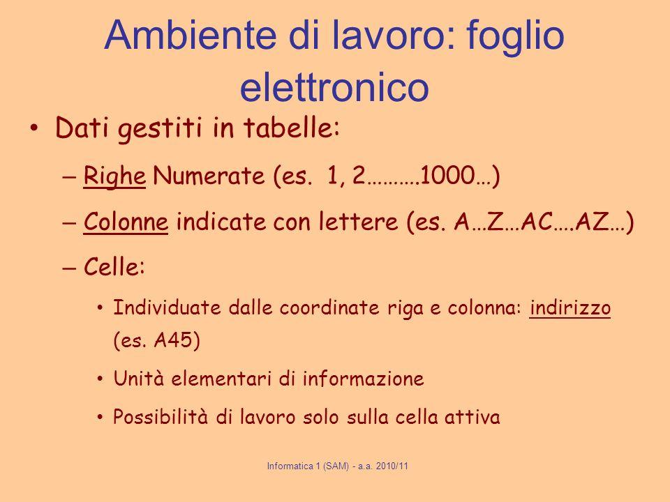 Ambiente di lavoro: foglio elettronico Dati gestiti in tabelle: – Righe Numerate (es. 1, 2……….1000…) – Colonne indicate con lettere (es. A…Z…AC….AZ…)