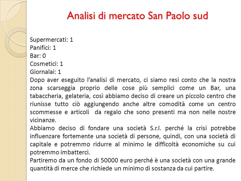 Analisi di mercato San Paolo sud Supermercati: 1 Panifici: 1 Bar: 0 Cosmetici: 1 Giornalai: 1 Dopo aver eseguito lanalisi di mercato, ci siamo resi co