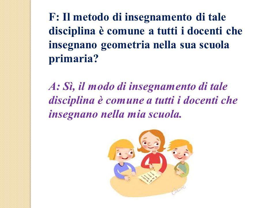 F: Il metodo di insegnamento di tale disciplina è comune a tutti i docenti che insegnano geometria nella sua scuola primaria? A: Sì, il modo di insegn