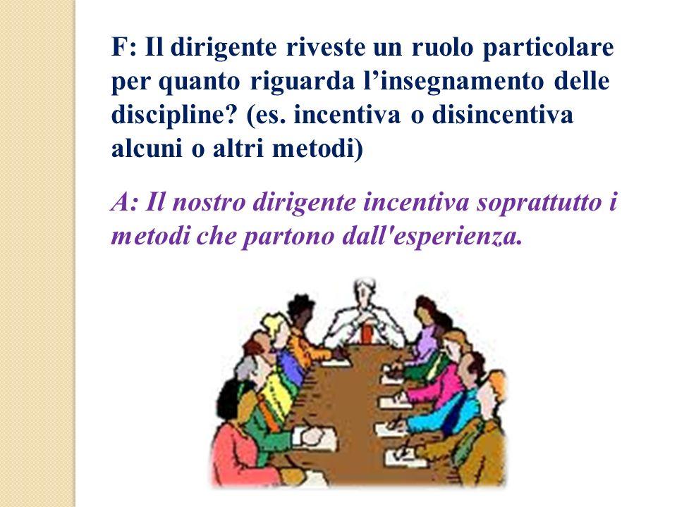 F: Il dirigente riveste un ruolo particolare per quanto riguarda linsegnamento delle discipline? (es. incentiva o disincentiva alcuni o altri metodi)