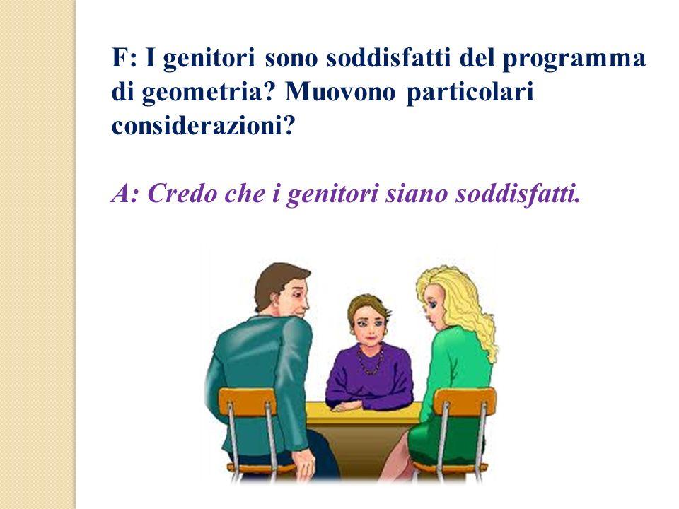 F: Il territorio (comune, enti, associazioni…) che ruolo ricopre nellattivazione di tali progetti (finanziamenti, sponsorizzazione…).