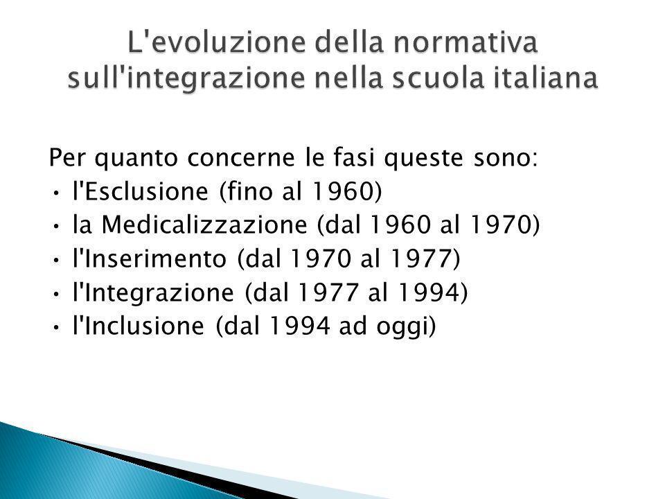 Per quanto concerne le fasi queste sono: l'Esclusione (fino al 1960) la Medicalizzazione (dal 1960 al 1970) l'Inserimento (dal 1970 al 1977) l'Integra