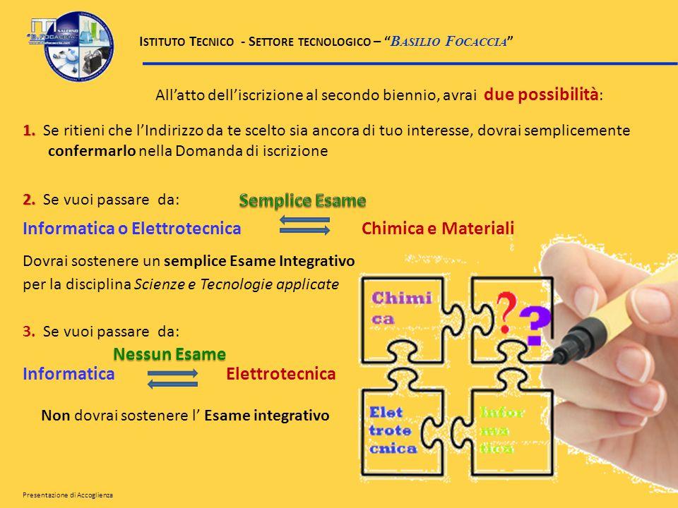 Allatto delliscrizione al secondo biennio, avrai due possibilità : 2. 2. Se vuoi passare da: Informatica o Elettrotecnica Chimica e Materiali Dovrai s