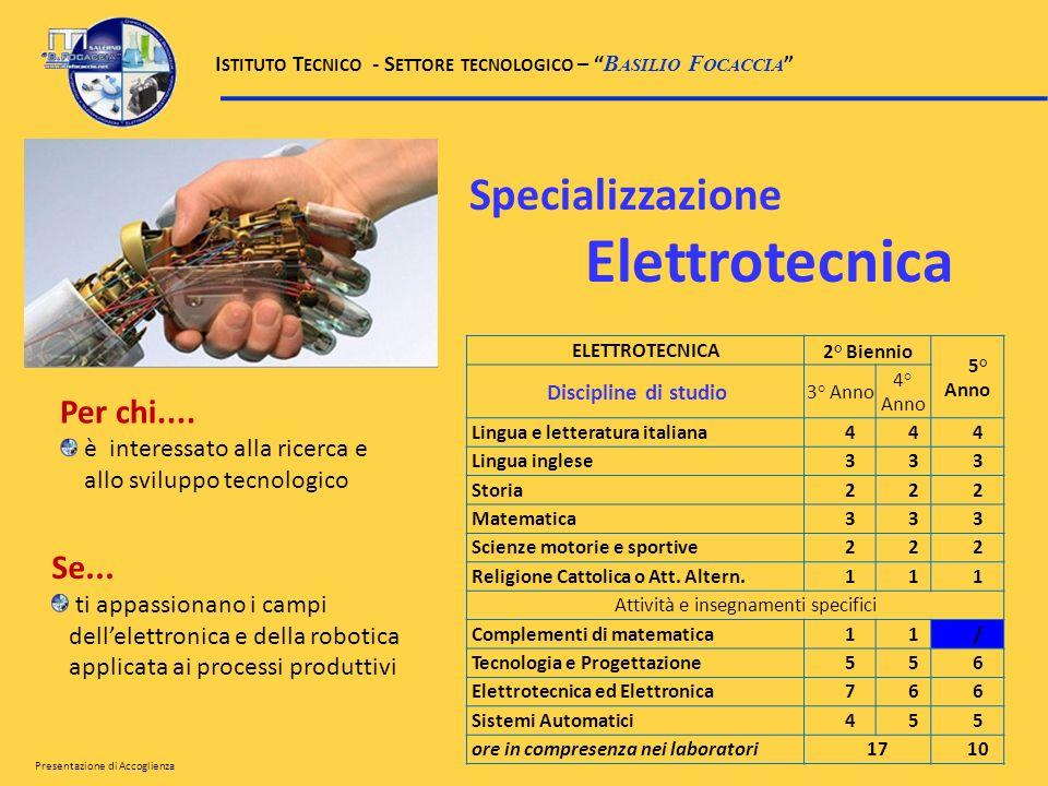 Specializzazione Elettrotecnica ELETTROTECNICA2° Biennio 5° Anno Discipline di studio 3° Anno 4° Anno Lingua e letteratura italiana444 Lingua inglese3