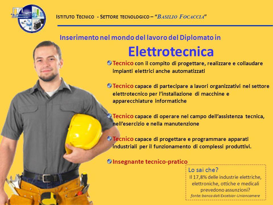 Inserimento nel mondo del lavoro del Diplomato in Elettrotecnica Tecnico con il compito di progettare, realizzare e collaudare impianti elettrici anch