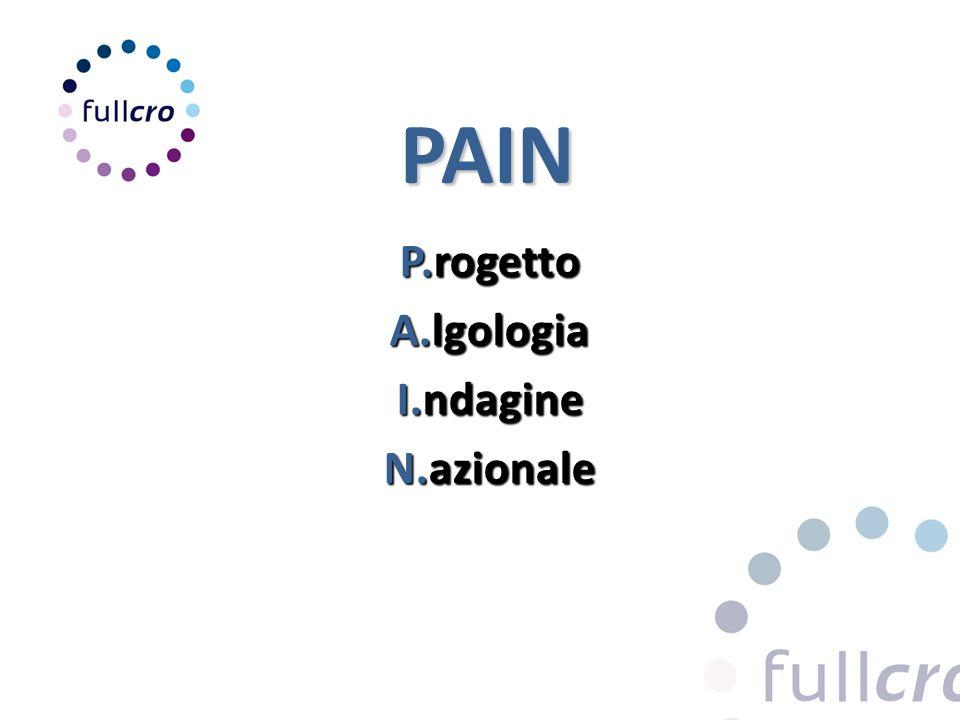 PAIN P.rogetto A.lgologia I.ndagine N.azionale