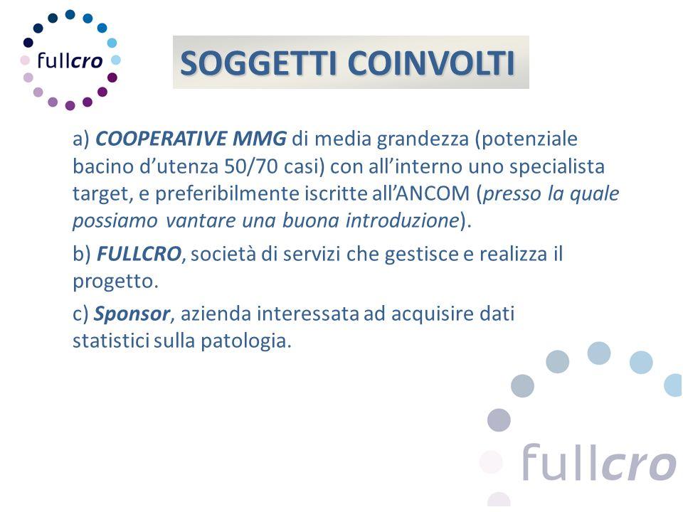 FULLCRO propone allo sponsor il progetto PAIN, formalizzando il relativo accordo contrattuale.