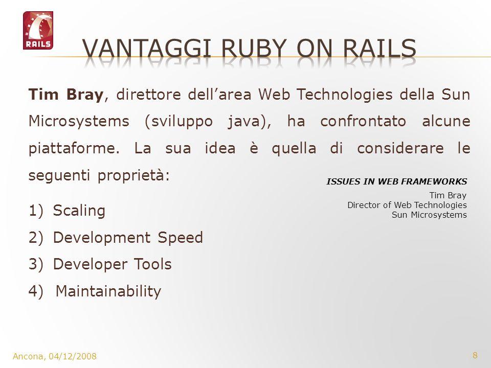 Punti di forza di Rails Ancona, 04/12/2008 9