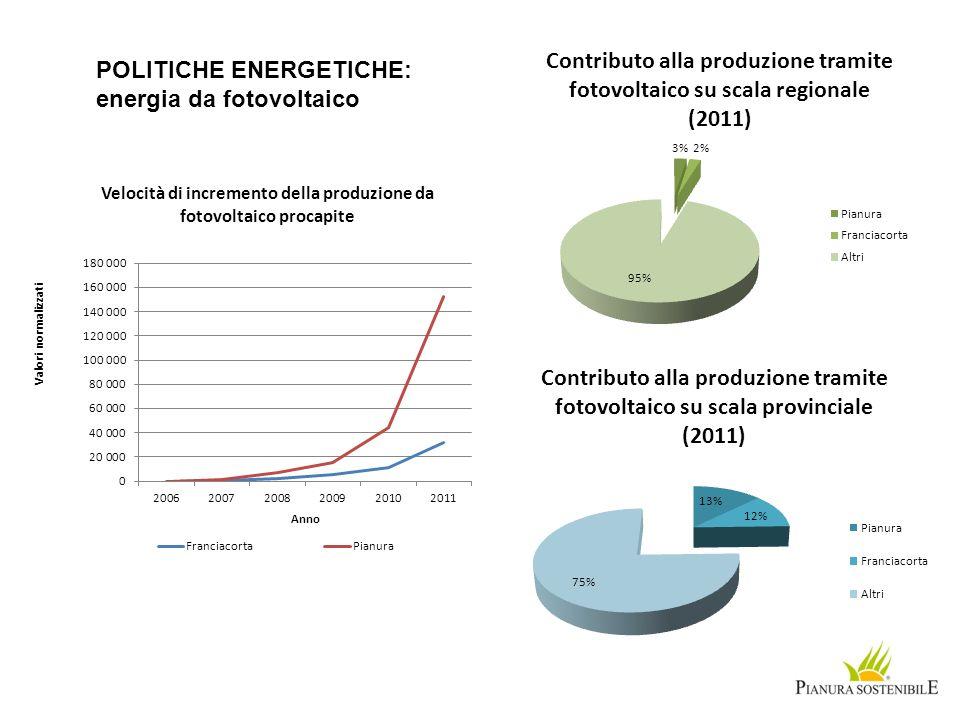 POLITICHE ENERGETICHE: energia da fotovoltaico