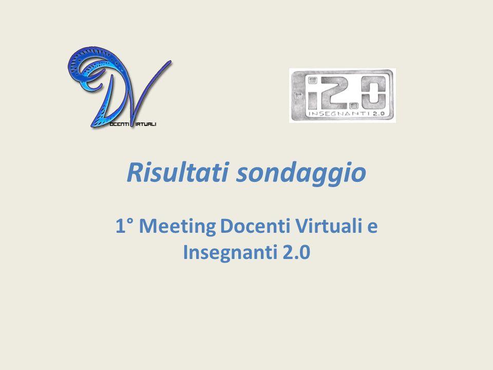 Risultati sondaggio 1° Meeting Docenti Virtuali e Insegnanti 2.0