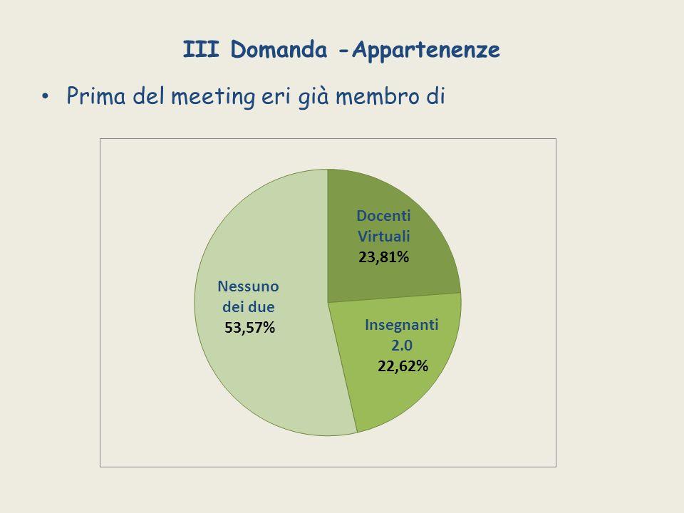 III Domanda -Appartenenze Prima del meeting eri già membro di